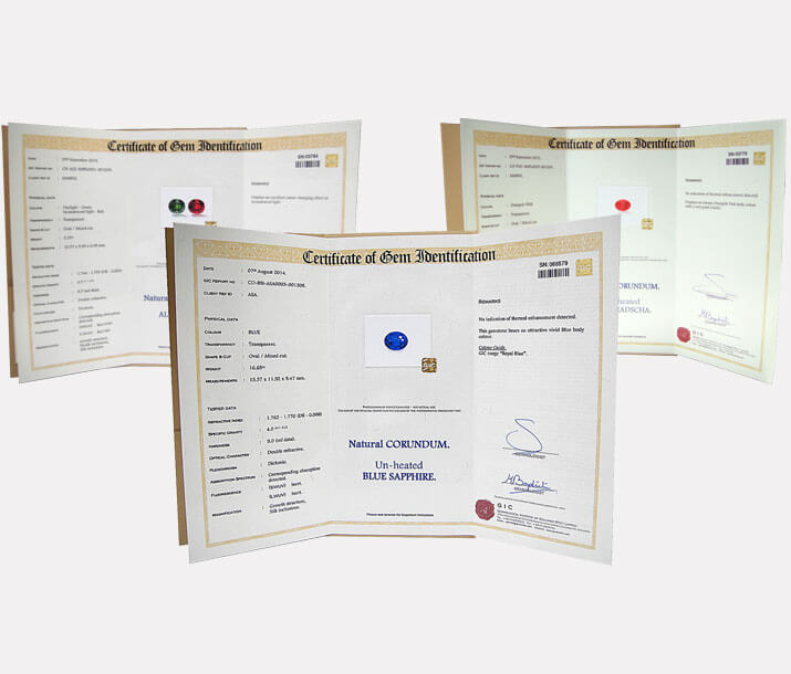 Certificate of Gem Identification GIC,Sri lanka